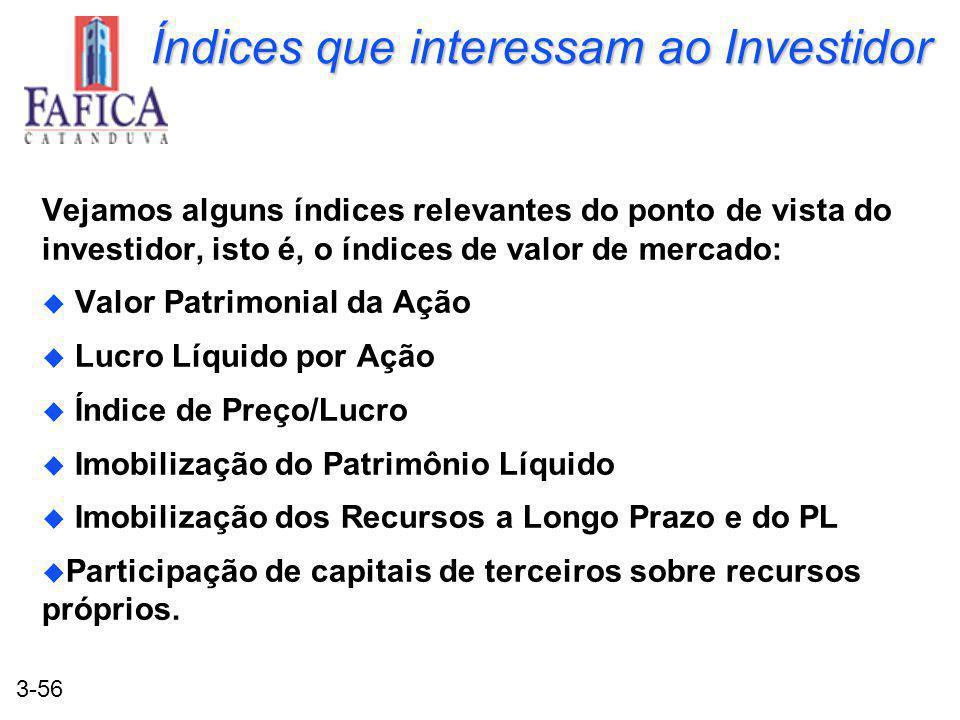 Índices que interessam ao Investidor