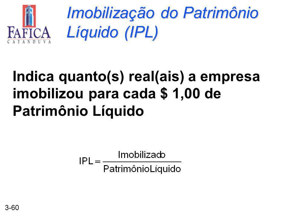 Imobilização do Patrimônio Líquido (IPL)