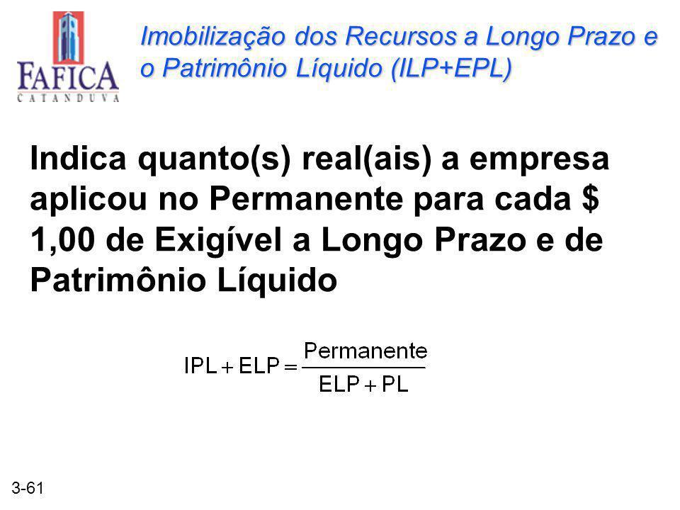 Imobilização dos Recursos a Longo Prazo e o Patrimônio Líquido (ILP+EPL)