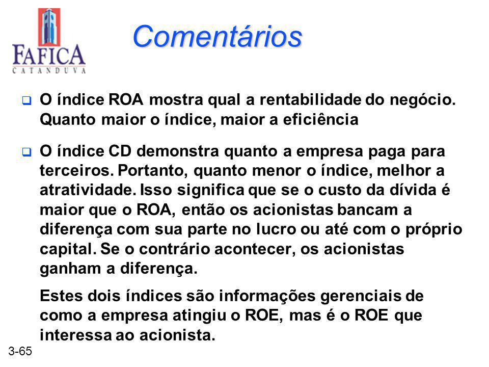 Comentários O índice ROA mostra qual a rentabilidade do negócio. Quanto maior o índice, maior a eficiência.