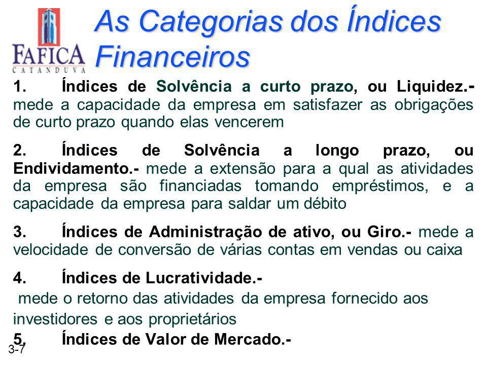 As Categorias dos Índices Financeiros