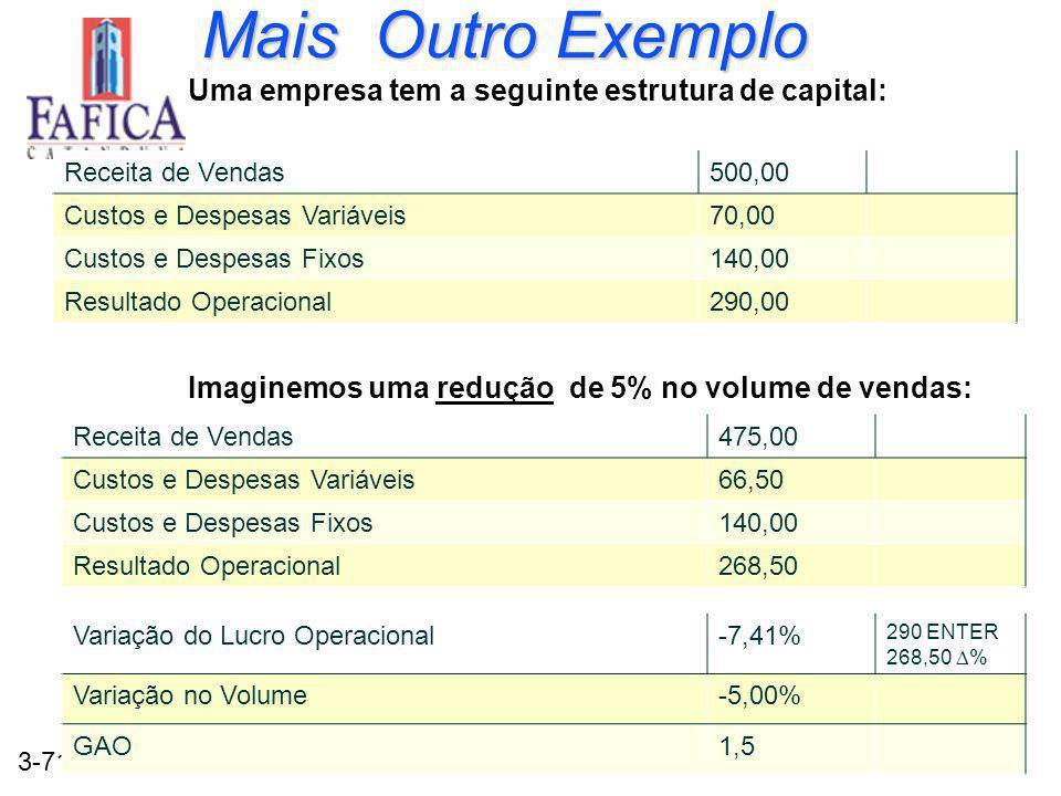Mais Outro Exemplo Uma empresa tem a seguinte estrutura de capital: Imaginemos uma redução de 5% no volume de vendas:
