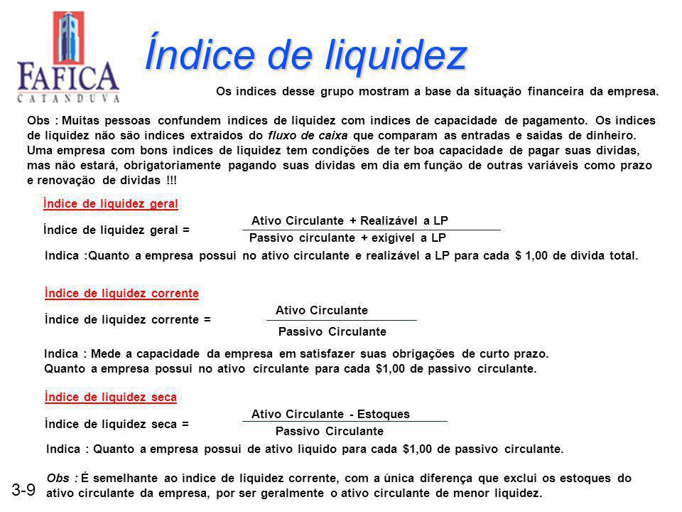 Índice de liquidez Os índices desse grupo mostram a base da situação financeira da empresa.