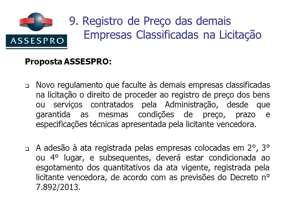 9. Registro de Preço das demais Empresas Classificadas na Licitação
