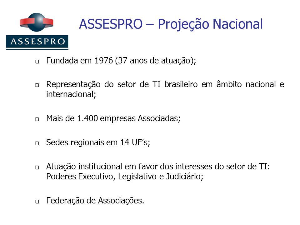 ASSESPRO – Projeção Nacional