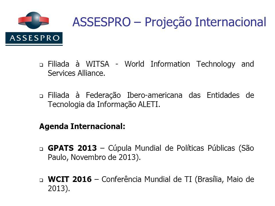 ASSESPRO – Projeção Internacional