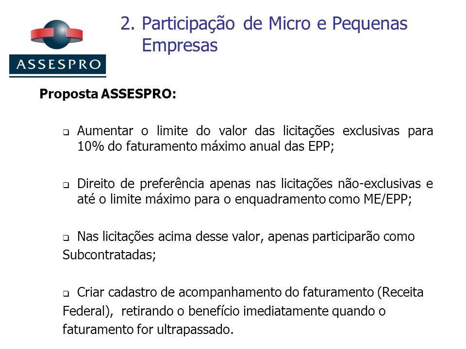 2. Participação de Micro e Pequenas Empresas
