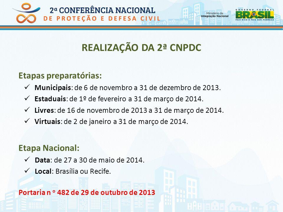 REALIZAÇÃO DA 2ª CNPDC Etapas preparatórias: Etapa Nacional: