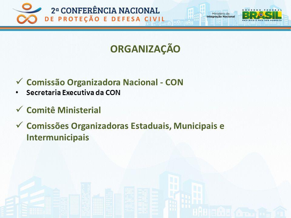 ORGANIZAÇÃO Comissão Organizadora Nacional - CON Comitê Ministerial