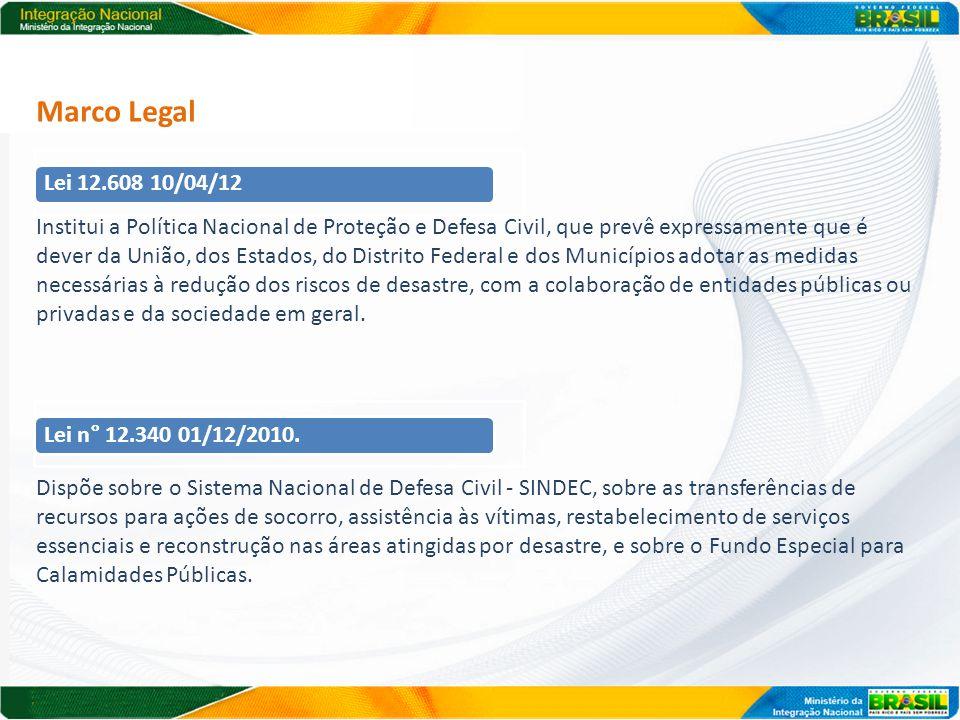 Marco Legal Lei 12.608 10/04/12.