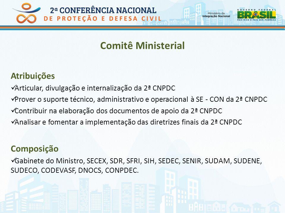 Comitê Ministerial Atribuições Composição