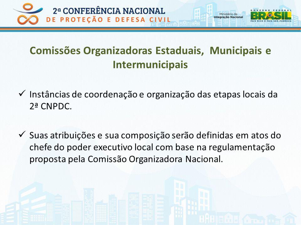 Comissões Organizadoras Estaduais, Municipais e Intermunicipais