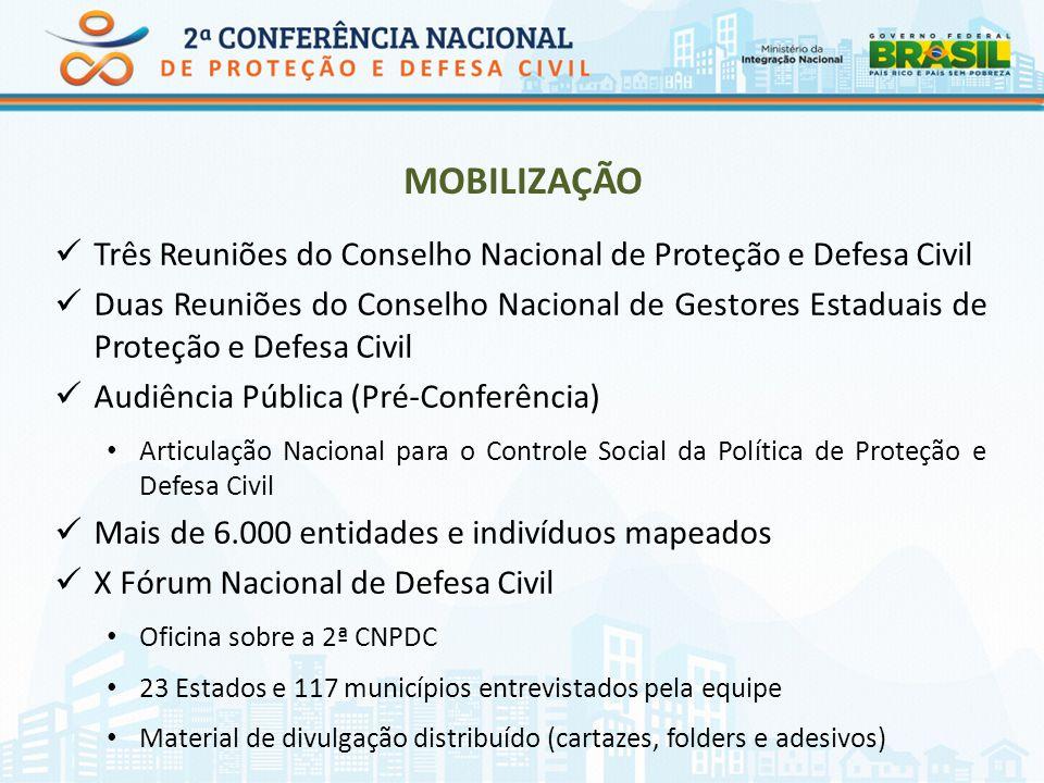 MOBILIZAÇÃO Três Reuniões do Conselho Nacional de Proteção e Defesa Civil.