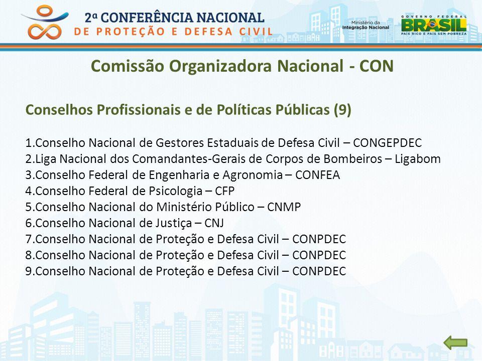 Comissão Organizadora Nacional - CON