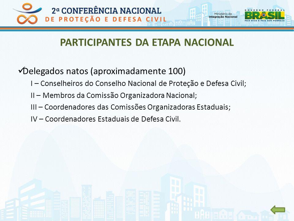 PARTICIPANTES DA ETAPA NACIONAL