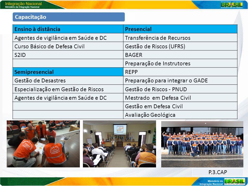 Capacitações Realizadas em 2012