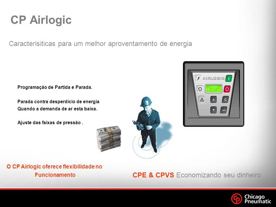 O CP Airlogic oferece flexibilidade no