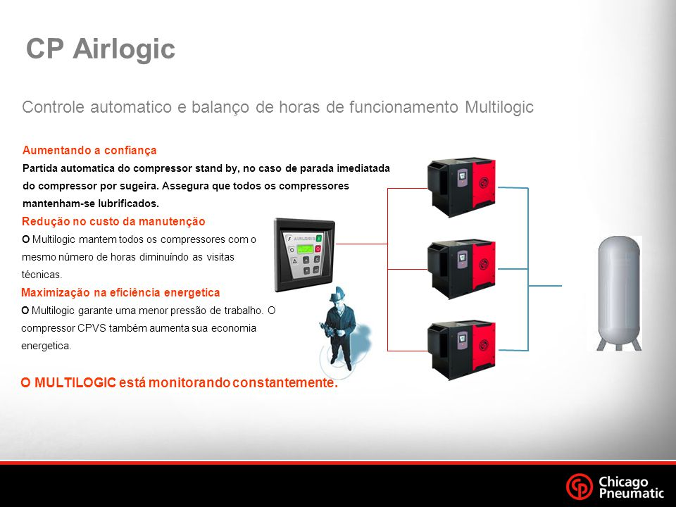 CP Airlogic Controle automatico e balanço de horas de funcionamento Multilogic.