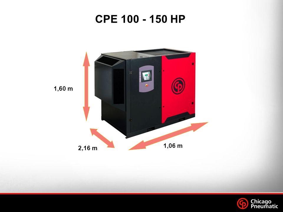 CPE 100 - 150 HP 1,60 m 2,16 m 1,06 m
