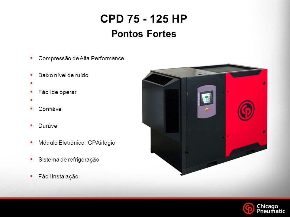 CPD 75 - 125 HP Pontos Fortes Compressão de Alta Performance