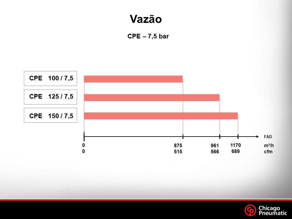 Vazão CPE – 7,5 bar. CPE 100 / 7,5. CPE 125 / 7,5. CPE 150 / 7,5. FAD. 875. 515. 961. 566.