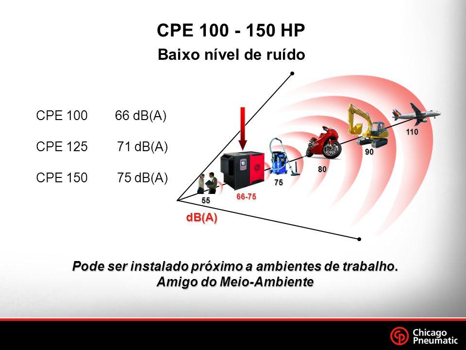 CPE 100 - 150 HP Baixo nível de ruído CPE 100 66 dB(A)