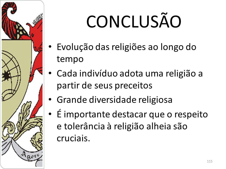 CONCLUSÃO Evolução das religiões ao longo do tempo