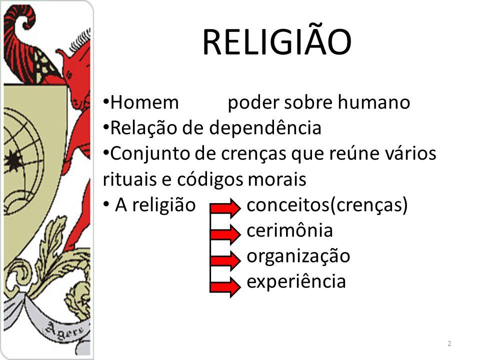RELIGIÃO Homem poder sobre humano Relação de dependência