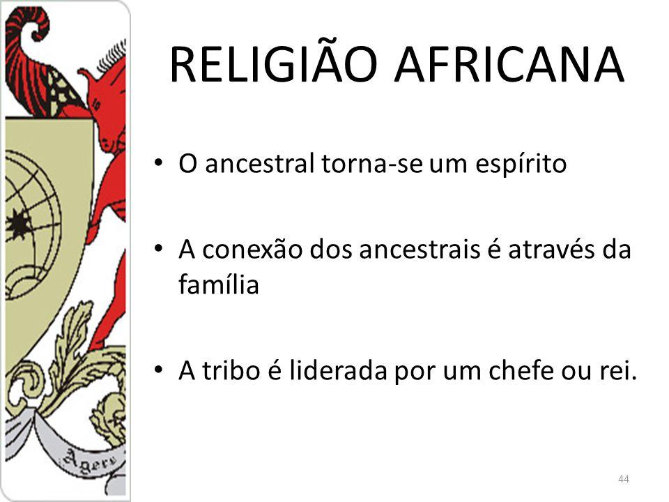 RELIGIÃO AFRICANA O ancestral torna-se um espírito