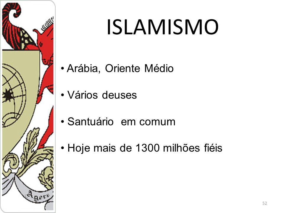 ISLAMISMO Arábia, Oriente Médio Vários deuses Santuário em comum