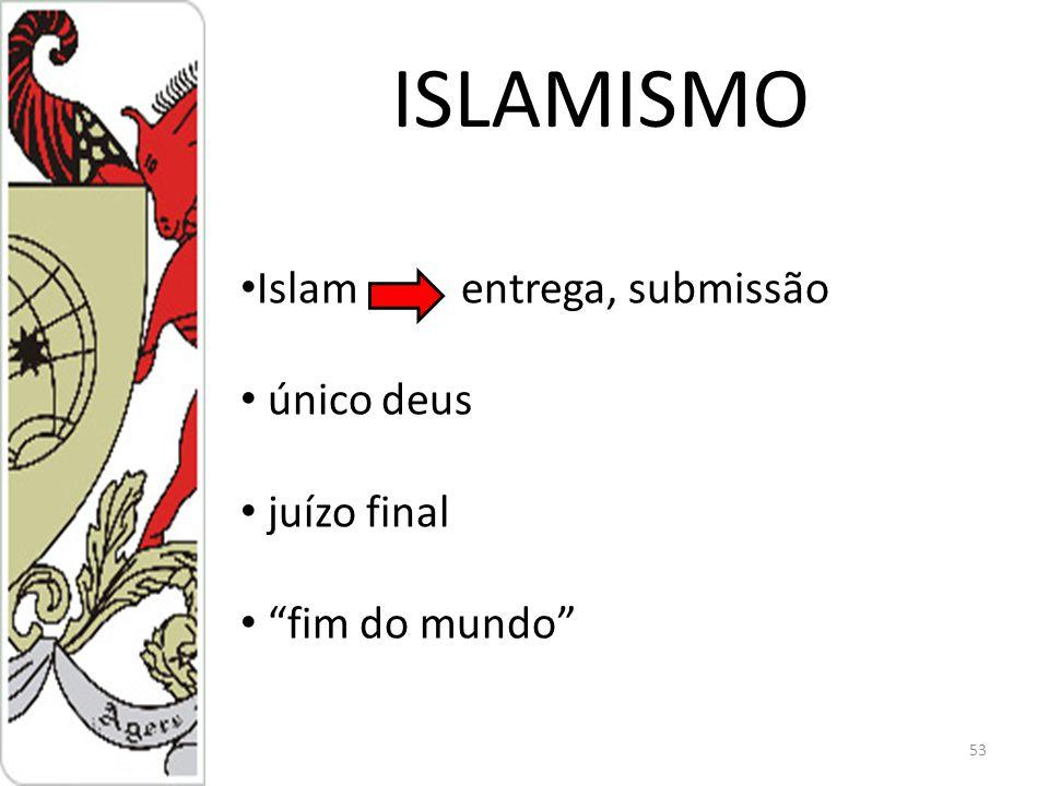 ISLAMISMO Islam entrega, submissão único deus juízo final