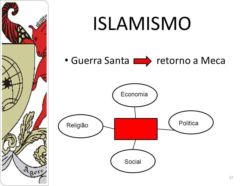 ISLAMISMO Guerra Santa retorno a Meca Economia Politica Religião