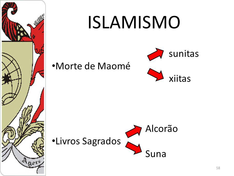 ISLAMISMO sunitas Morte de Maomé xiitas Alcorão Livros Sagrados Suna