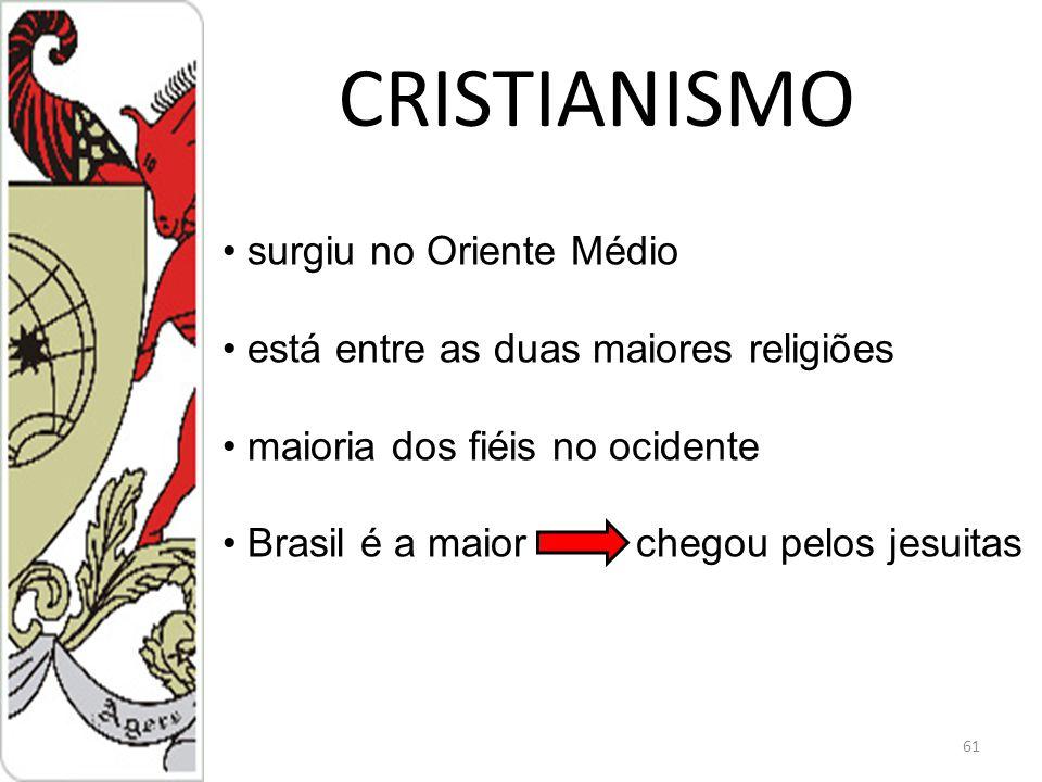 CRISTIANISMO surgiu no Oriente Médio