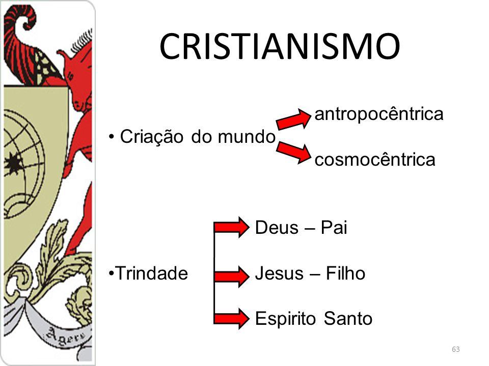 CRISTIANISMO antropocêntrica Criação do mundo cosmocêntrica Deus – Pai