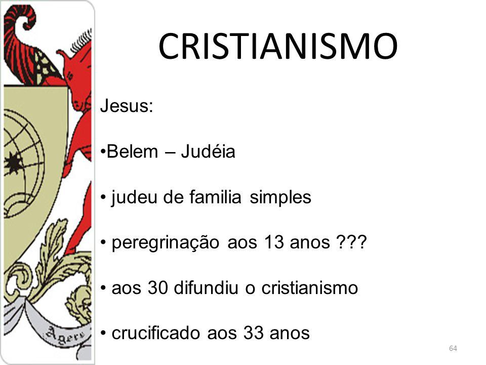 CRISTIANISMO Jesus: Belem – Judéia judeu de familia simples