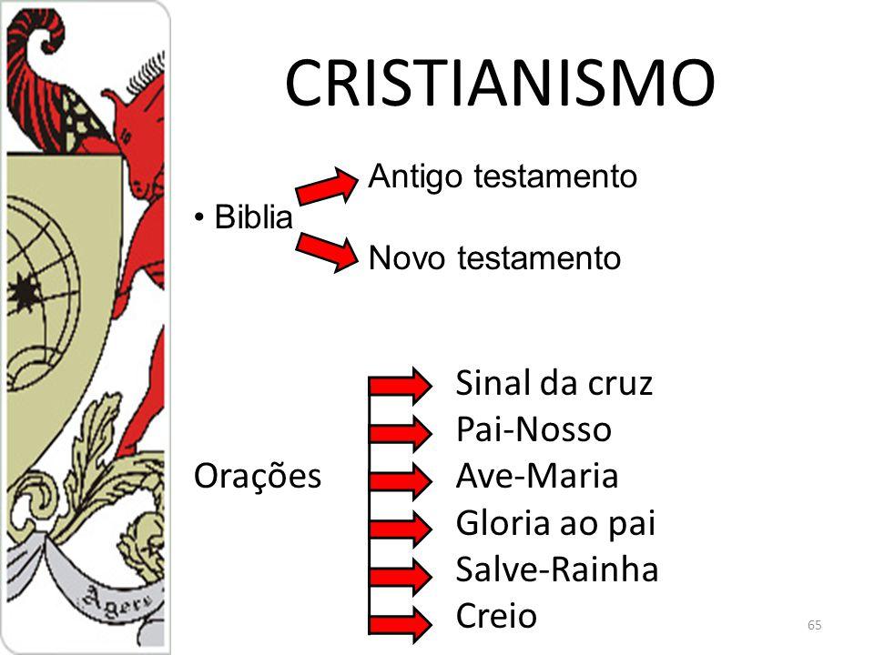 CRISTIANISMO Pai-Nosso Orações Ave-Maria Gloria ao pai Salve-Rainha