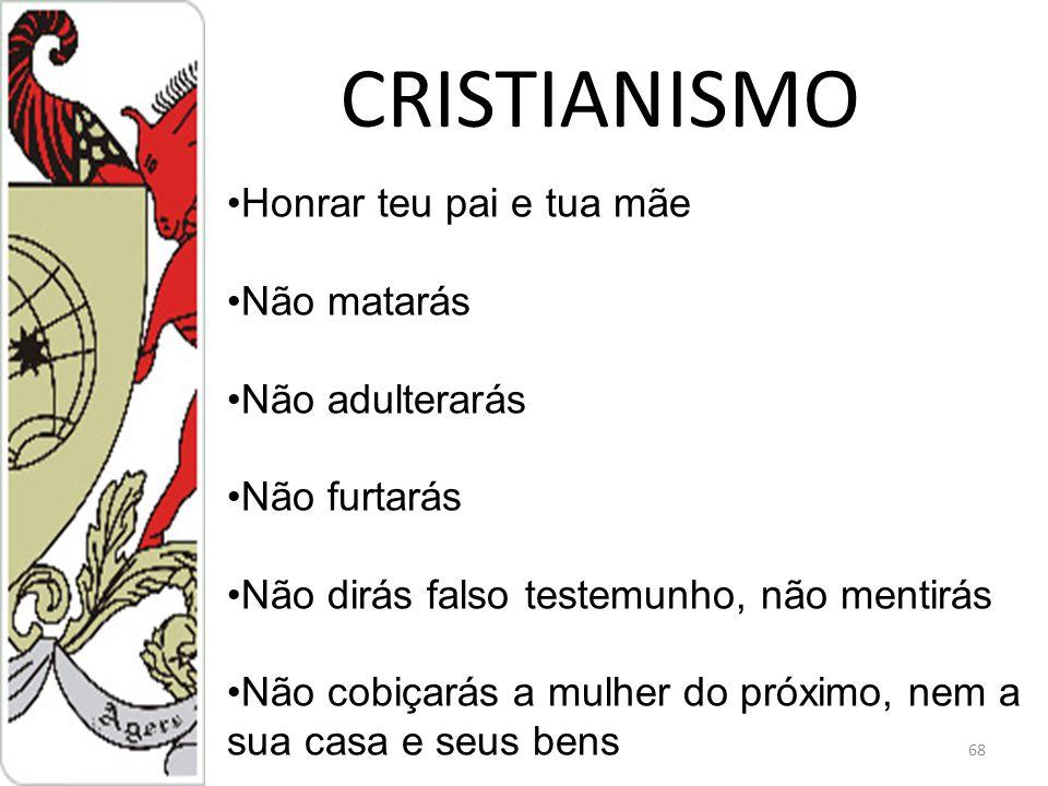 CRISTIANISMO Honrar teu pai e tua mãe Não matarás Não adulterarás