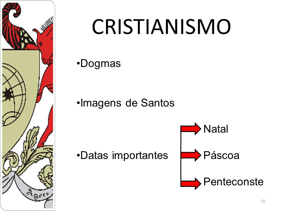 CRISTIANISMO Dogmas Imagens de Santos Natal Datas importantes Páscoa