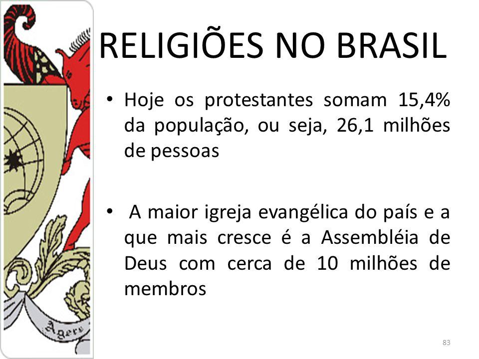 RELIGIÕES NO BRASIL Hoje os protestantes somam 15,4% da população, ou seja, 26,1 milhões de pessoas.