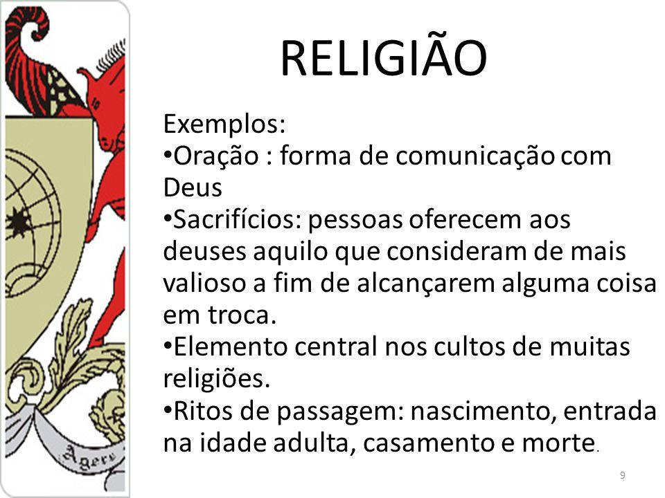 RELIGIÃO Exemplos: Oração : forma de comunicação com Deus