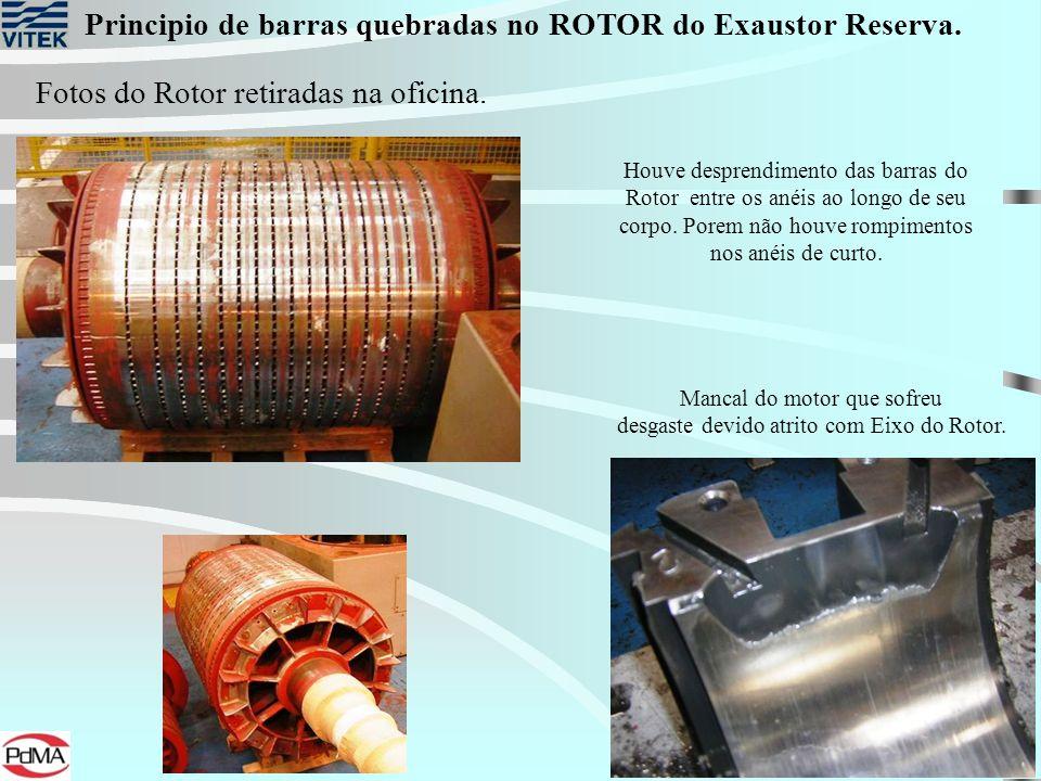 Principio de barras quebradas no ROTOR do Exaustor Reserva.