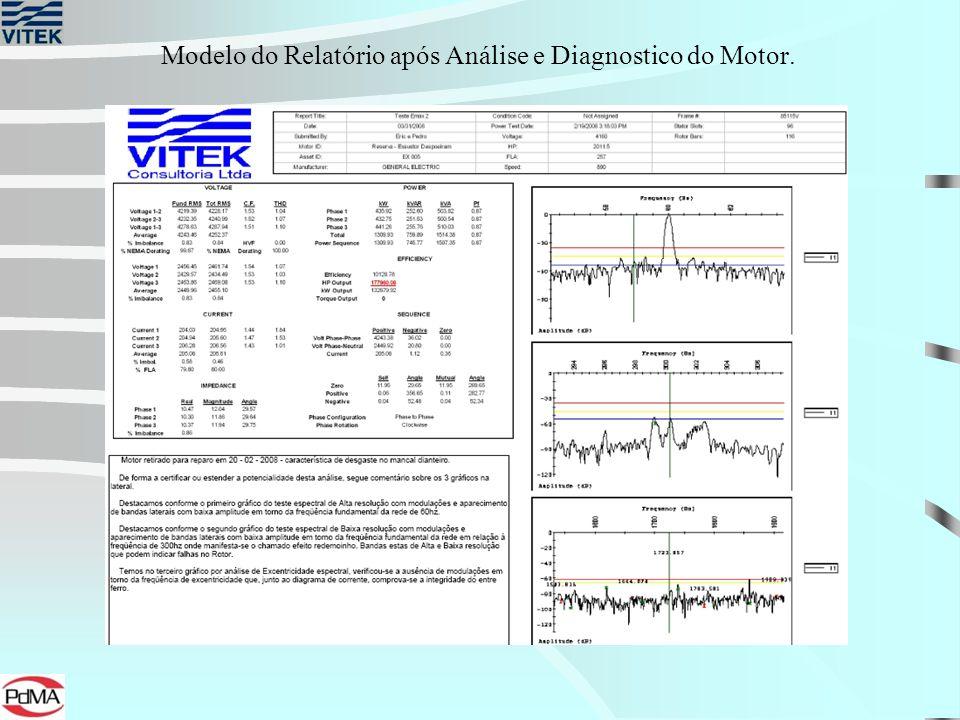 Modelo do Relatório após Análise e Diagnostico do Motor.