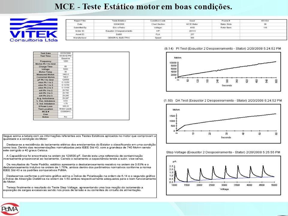 MCE - Teste Estático motor em boas condições.