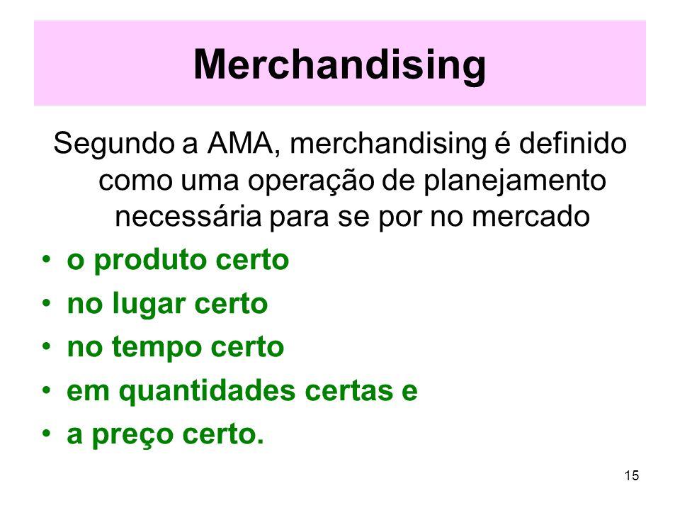 Merchandising Segundo a AMA, merchandising é definido como uma operação de planejamento necessária para se por no mercado.