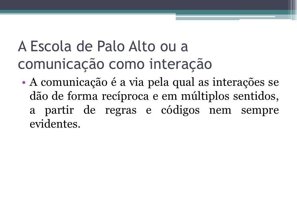 A Escola de Palo Alto ou a comunicação como interação