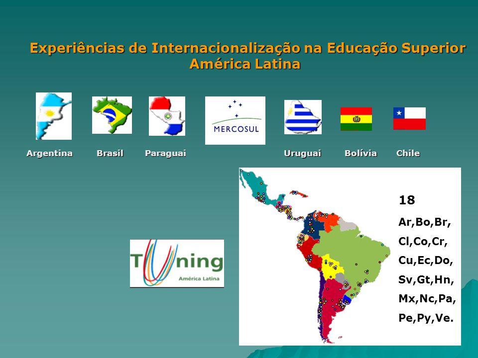 Experiências de Internacionalização na Educação Superior América Latina