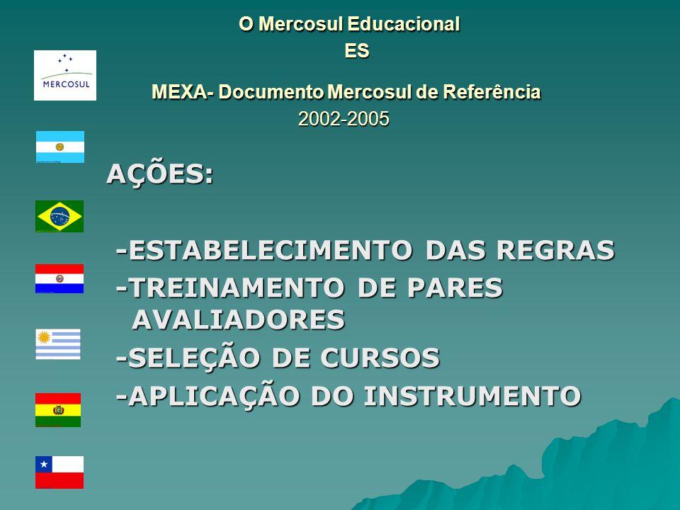O Mercosul Educacional ES MEXA- Documento Mercosul de Referência 2002-2005