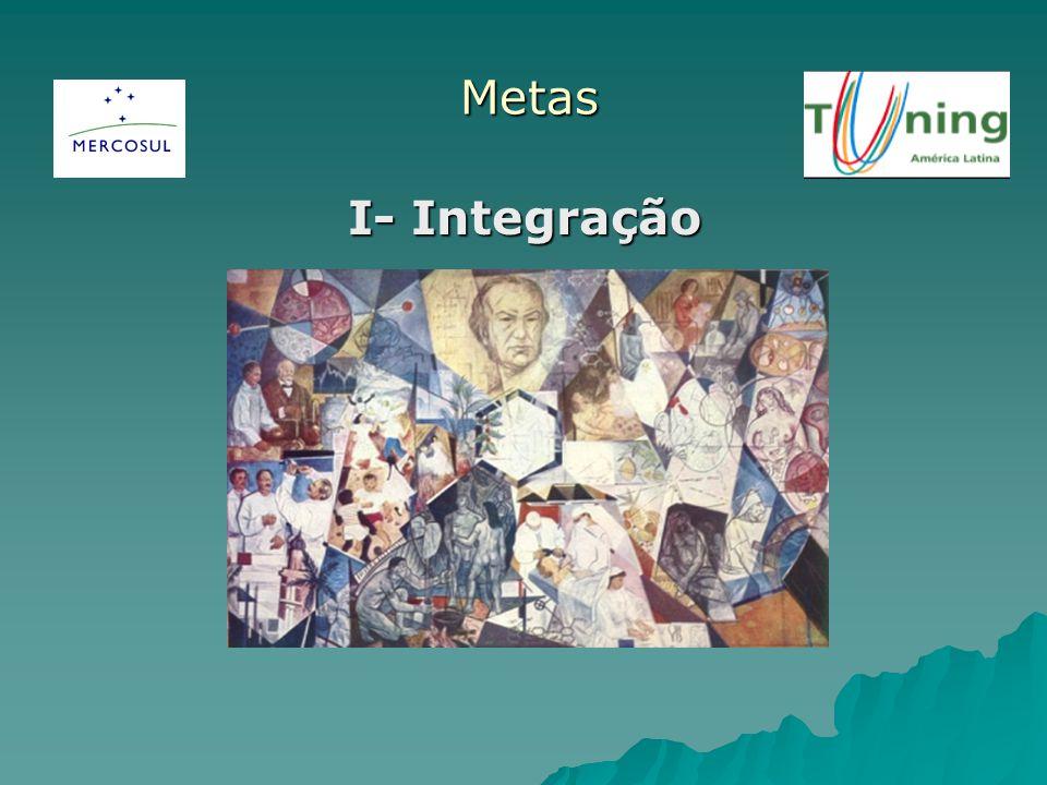 Metas I- Integração