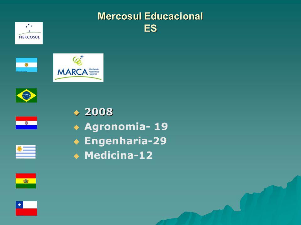Mercosul Educacional ES